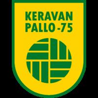 KP-75/Oikkupolvet