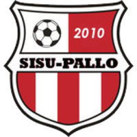 Sisu-Pallo