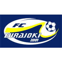 FC Eurajoki P11